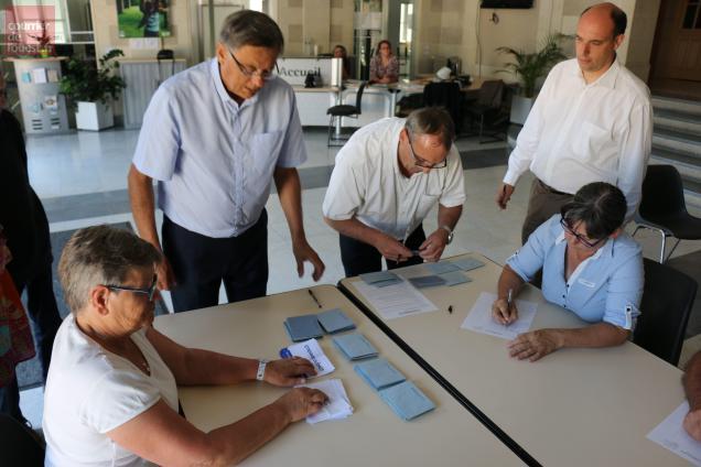 L'abstention et les votes blancs-nuls marquent l'élection de Ph. Bolo à Segré